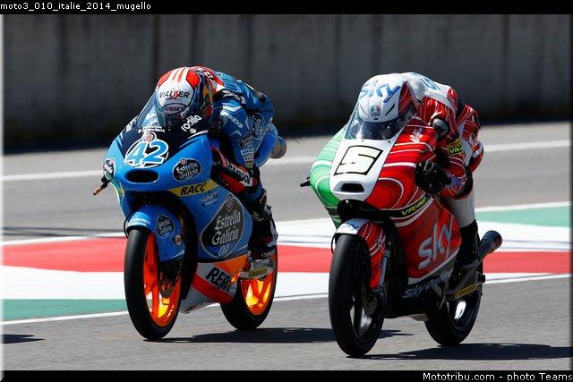 le Moto GP en PHOTOS - Page 3 Moto3_010_italie_2014_mugello